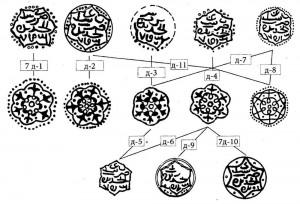 Рис.8. Реконструкции пулов чекана Сарая ал-Джадид 753 г.х., предположительно выпускавшиеся в Крыму.
