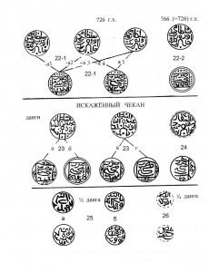 Илл.10. Реконструкции дангов 726 г.х. и разных номиналов икажённых дангов.