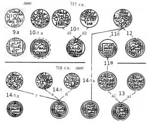 Илл.8. Реконструкции дангов Мохши 717 – 718 гг.х.