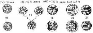 Илл.9. Реконструкции разных фракций данга Моохши 720-723 гг.х. и без даты.