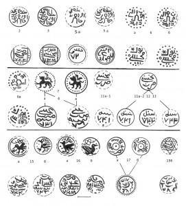 Илл.13. Реконструкции пулов Мохши типы 2-19.