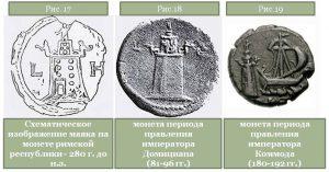 Изображение Александрийского (Фаросского) маяка на древнеримских монетах